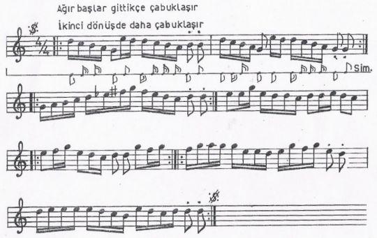 Mehmet Turan Barı Ezgisinin Notası